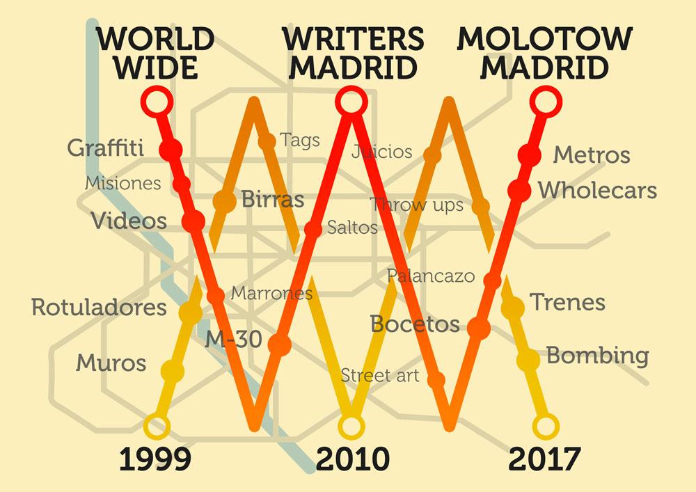 writers_madrid_graffiti_shop